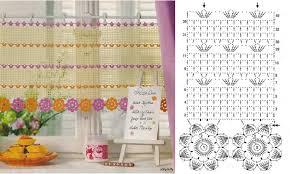 mod鑞e de rideaux de cuisine robes et rideaux au crochet modèles et grilles à imprimer