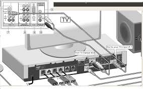 home theater subwoofer wiring diagram new wiring diagram for home