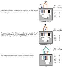 rj45 socket wiring diagram uk cat 6 rj45 wire arrangement