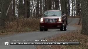 2009 cadillac escalade hybrid mpg 2012 cadillac escalade hybrid used car report