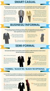 infographic handy guide shows what to wear for different dress