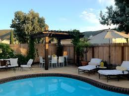 Backyard Makeover Ideas Diy Easy Diy Backyard Makeover Design And Ideas Of House