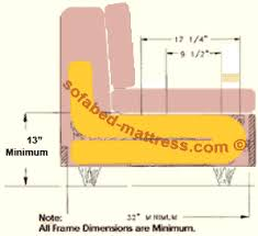 Sofa Bed Mattress Sofa Bed Mattresses Thickness Issues Are Not Obvious