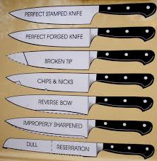 Types Of Kitchen Knives by Blade Runner Sharpening Llc Home