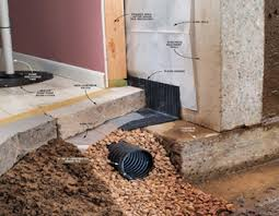 Basement Dewatering System by Top 10 Waterproofing Contractors In Westchester County Ny The