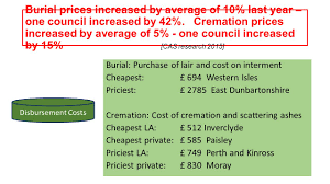 cost for cremation funeral poverty birrell fraser sutherland we believe no one
