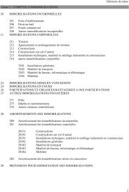 matériel de bureau comptabilité liste des comptes des debitants de tabac extrait du plan