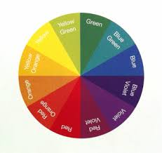 the color wheel artistry name color wheel artistry