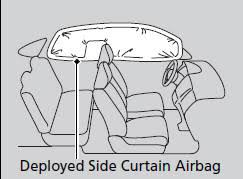 Curtain Airbag Side Curtain Airbags Airbags Safe Driving Honda Fit 2007