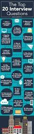 11 best images about career on pinterest career how to be and