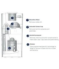 pureit classic double storage water purifier 23 ltr price in