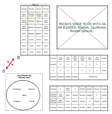 vegetable garden layout planner grid the garden inspirations