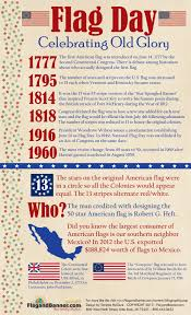 Usa Flag History Infographics Covering American History And Events