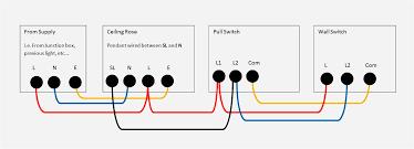 wiring a bathroom pull switch diagram wiring wiring diagrams
