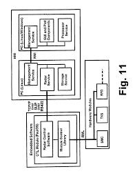 براءة الاختراع us20050061547 obstacle detection system for