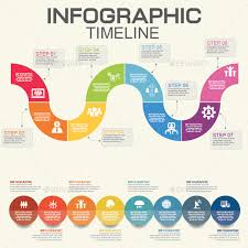 infographics timeline ai illustrator timeline and infographics
