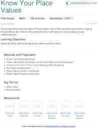 i got the power lesson plan education com