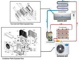 parts in an air conditioner coolforce pte ltd coolforce aircon