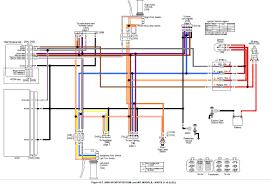 wiring diagram for 2001 harley readingrat net