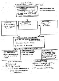 obregon jose notes u0026 assignments