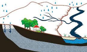 تصویر  دانلود پروژه آبهای زیرزمینی