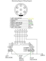 outstanding toyota hiace towbar wiring diagram contemporary best
