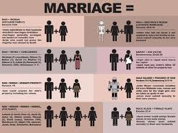 Traditional Marriage Meme - the top 8 ways to be traditionally married according to the bible