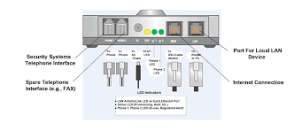 figure 5 an example analog telephone adaptor for an ip based security system jpg