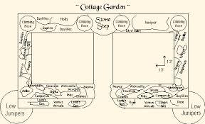 deluxe sample perennial garden plan 1 house ideas capes