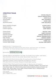 Casting Assistant Cast List 5 11 2005 U2013 Pass It On