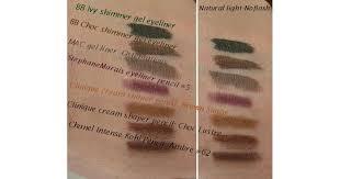 light brown gel eyeliner mac fluidline eye liner gel in ostentatious reviews photo makeupalley