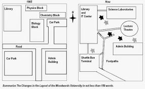 Writing Maps Ielts Academic Writing Task 1 Ielts Academic Writing Task 1 The