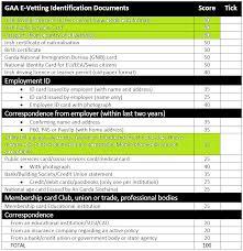 Garda Vetting U0026 The National Vetting Bureau Acts 2012 To 2016 by Vetting Sarsfields Gaa Club Galway