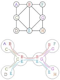 treewidth