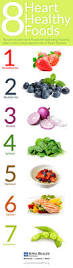 10 best heart health images on pinterest heart health health