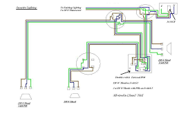 house wiring for beginners inside light diagram uk saleexpert me