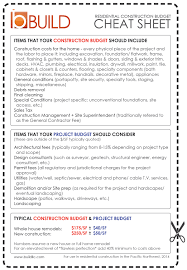 home construction budget template budget template free