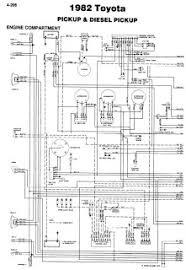 1982 toyota pickup wiring diagram image details