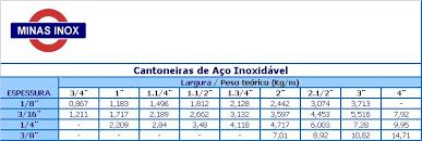 Excepcional Minas Inox - Tubos &FI78