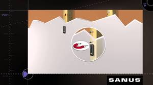 Sanus Simplicity Wall Mount How To Mount Your Curved Tv With The Sanus Swivel Mount Youtube