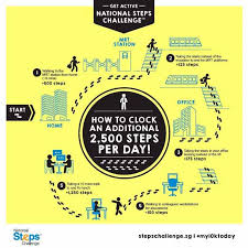 Challenge Steps National Steps Challenge An App Towards Healthy And Active Lifestyle