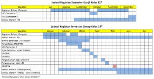 tips membuat jadwal kegiatan harian timeline kegiatan kelas 12 kenapa lo harus belajar sbmptn dari