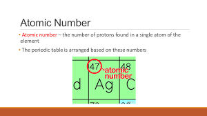 how does the modern periodic table arrange elements atoms and the periodic table ppt video online download
