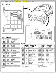 nissan 240sx fuse box diagram nissan free wiring diagrams