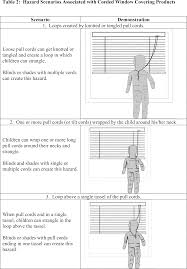 charming window blind cord cleats part 9 nurseryu0027s roman
