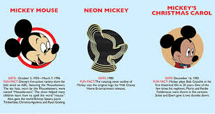 evolution mickey mouse infographic u0027d design