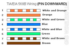 cat5 568b wiring diagram cat5 wiring diagrams instruction