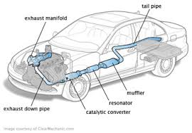 exhaust system exhaust system repairs automotive repair engle automotive