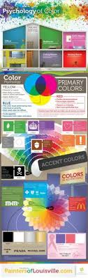 color and mood chart mood colors chart home and room design