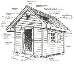 Small Barn Plans Outdoor Shed Rooms Outdoor Shed Plans